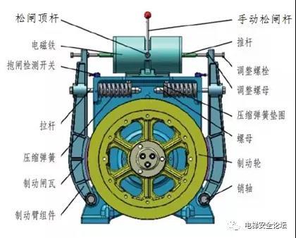 重磅:电ti型规2号修改单重要内容的feiguan方解读(图4)